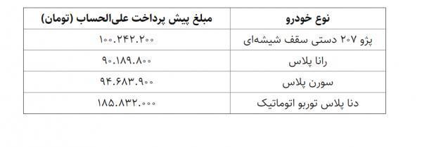 ایران خودرو,پیش فروش ایران خودرو در فروردین 1400