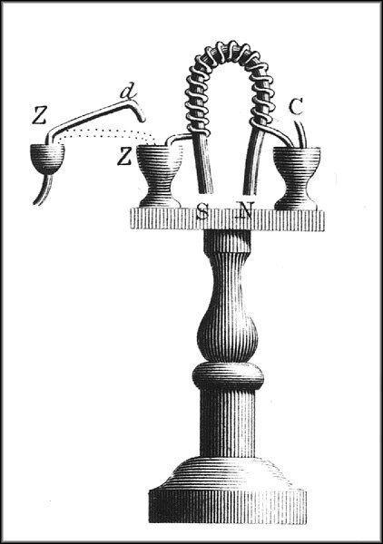 مهمترین اختراعات دوران انقلاب صنعتی,پیشرفت تکنولوژی