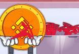 بورس مبتنی بر ارزهای دیجیتالی در جهان,خرید تسلا در باینانس