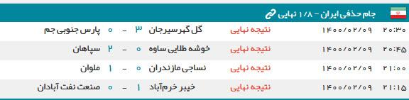 تیم خوشه طلایی ساوه و سپاهان اصفهان,نتایج جام حذفی