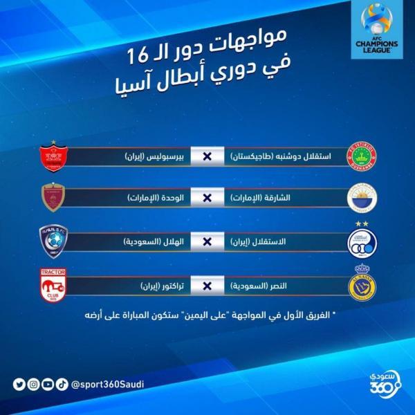 برنامه مرحله یکهشتم نهایی لیگ قهرمانان آسیا,زمان دقیق مرحله حذفی لیگ قهرمانان آسیا 2021