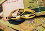 وام ازدواج,جزئیات پرداخت وام ازدواج در سال ۱۴۰۰