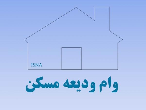 وزارت راه و شهرسازی,ثبت نام وام کمک ودیعه