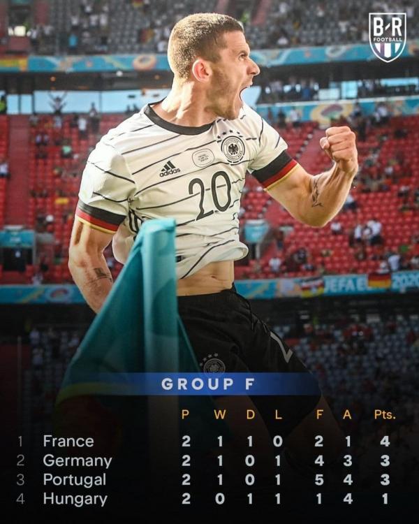 دیدار تیم ملی پرتغال و آلمان,یورو 2020