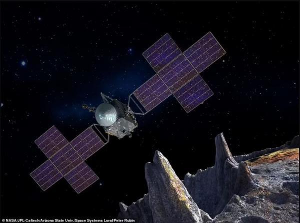 سیارک,سیارکی با روزهای شش برابر کوتاهتر از زمین
