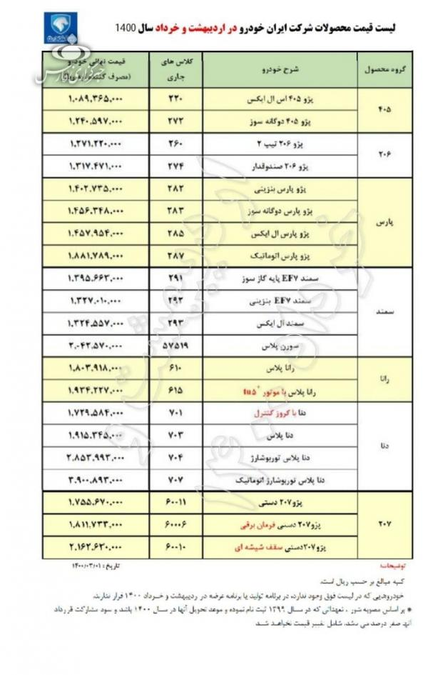 ایران خودرو,افزایش قیمت محصولات ایران خودرو