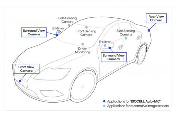 حسگر دوربین اختصاصی برای خودروهای سامسونگ,سامسونگ