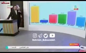 گاف محمد اسکندری مجری برنامه «ترانه باران» در مورد کیهان کلهر: او لرستانی است!