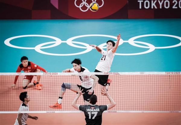 والیبال المپیک 2020 توکیو,المپیک 2020 توکیو