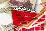 سود بین بانکی,افزایش سود بانکی