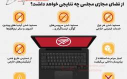 اینفوگرافیک در مورد نتایج اجرایی شدن طرح صیانت از فضای مجازی