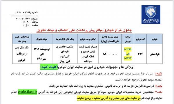 تارا,گروه صنعتی ایران خودرو