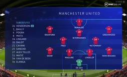 فیلم/ خلاصه دیدار منچستریونایتد 3-2 آتالانتا (لیگ قهرمانان اروپا 2021)