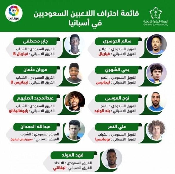 بازیکنان عربستانی,اخبار فوتبال,خبرهای فوتبال,نقل و انتقالات فوتبال