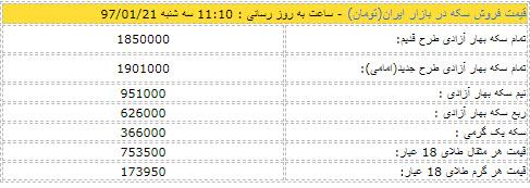 قیمت دلار 21 فروردین,اخبار طلا و ارز,خبرهای طلا و ارز,طلا و ارز