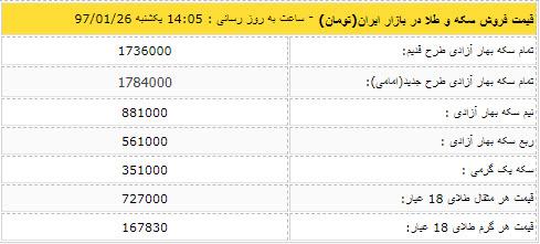 قیمت روز دلار در بازار یکشنبه 26 فروردین 97,اخبار طلا و ارز,خبرهای طلا و ارز,طلا و ارز