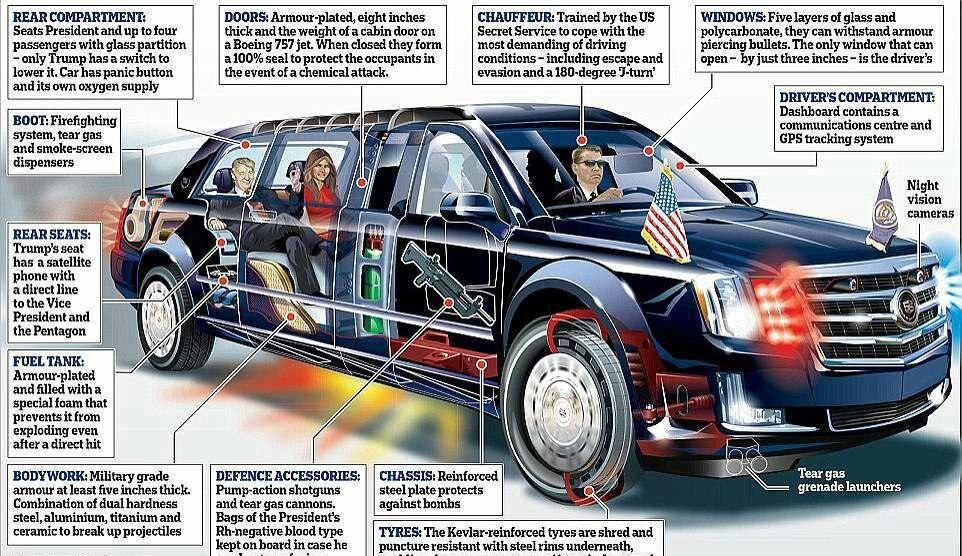 خودروی تشریفاتی ترامپ,اخبار خودرو,خبرهای خودرو,مقایسه خودرو