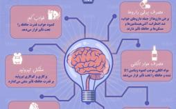 اینفوگرافیک عوامل ضعف مغزی