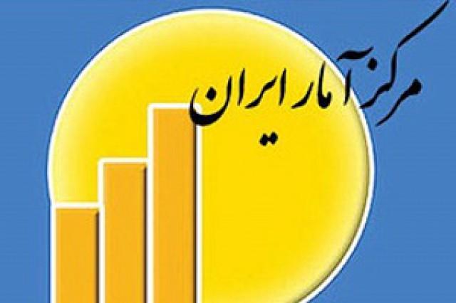 شاخص قیمت کالاهای وارداتی,اخبار اقتصادی,خبرهای اقتصادی,اقتصاد کلان