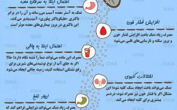 اینفوگرافیک هفت عارضه احتمالی ناشی از مصرف نمک
