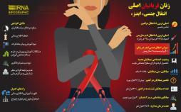 اینفوگرافیک میانگین سنی زنان مبتلا به ایدز در ایران