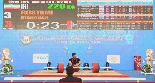 کاپ وزنه برداری تایلند,اخبار ورزشی,خبرهای ورزشی,کشتی و وزنه برداری