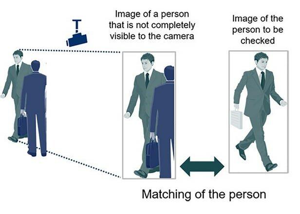 تشخیص چهره از طریق دوربین,اخبار علمی,خبرهای علمی,اختراعات و پژوهش