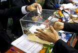 انتخابات فدراسیون های ورزشی,اخبار ورزشی,خبرهای ورزشی,ورزش
