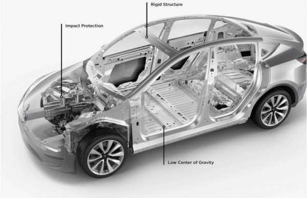 خودروی تسلا مدل Y,اخبار خودرو,خبرهای خودرو,مقایسه خودرو