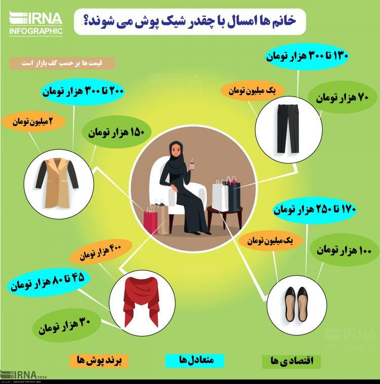 اینفوگرافیک خرید لباس برای خانم ها