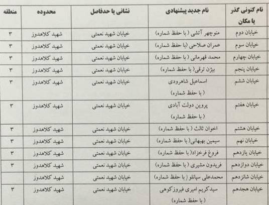 نامگذاری خیابانهای تهران,اخبار اجتماعی,خبرهای اجتماعی,شهر و روستا