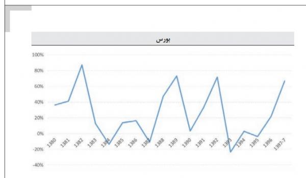 مشکلات در ایران,اخبار اقتصادی,خبرهای اقتصادی,اقتصاد کلان