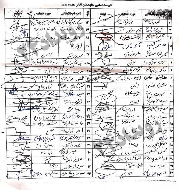 نمایندگان مجلس خواستار برکناری پوری حسینی,اخبار سیاسی,خبرهای سیاسی,مجلس