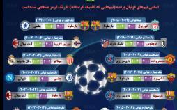 اینفوگرافیک کامبکهای لیگ قهرمانان اروپا