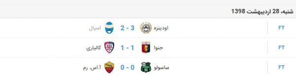 هفته سی و هفتم سری آ ایتالیا,اخبار فوتبال,خبرهای فوتبال,اخبار فوتبال جهان