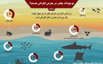 اینفوگرافیک میزان انقراض موجودات زنده