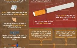 اینفوگرافیک ترفندهای تولیدکنندگان سیگار و تنباکو برای ورود به ایران