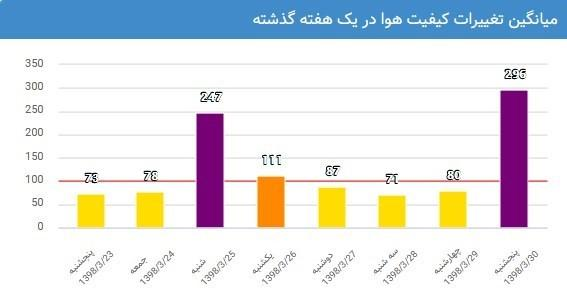 وضعیت جوی اصفهان,اخبار اجتماعی,خبرهای اجتماعی,وضعیت ترافیک و آب و هوا