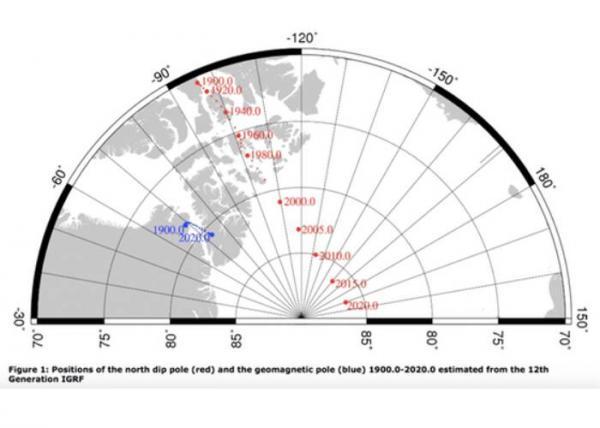 قطب شمال مغناطیسی زمین,اخبار علمی,خبرهای علمی,نجوم و فضا