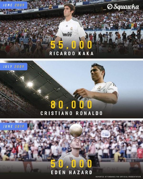 ادن هازارد,اخبار فوتبال,خبرهای فوتبال,اخبار فوتبال جهان