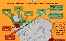 اینفوگرافیک کسب و کار استانهای ایران سال ۹۷