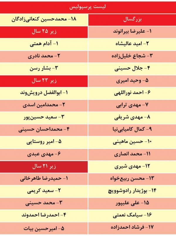 باشگاه استقلال و پرسپولیس,اخبار فوتبال,خبرهای فوتبال,نقل و انتقالات فوتبال