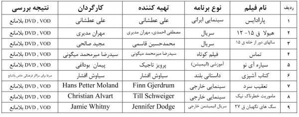 مهران مدیری,اخبار فیلم و سینما,خبرهای فیلم و سینما,شبکه نمایش خانگی