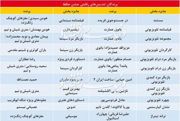 گلاب آدینه و عادل فردوسیپور,اخبار هنرمندان,خبرهای هنرمندان,جشنواره