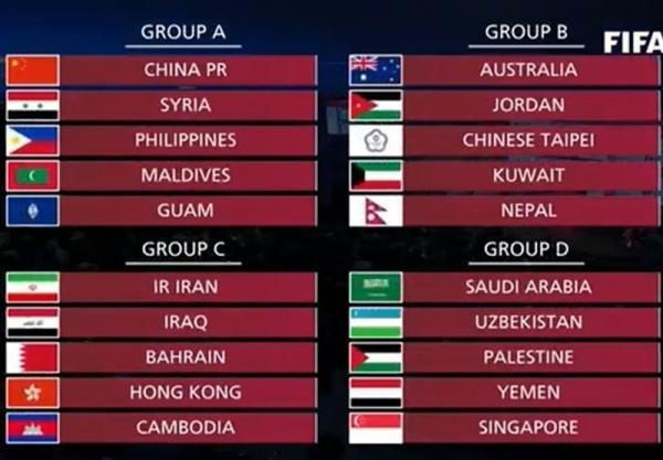 رقابت های جام جهانی ۲۰۲۲قطر,اخبار فوتبال,خبرهای فوتبال,فوتبال ملی