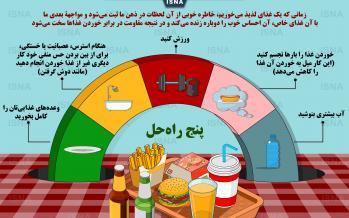 اینفوگرافیک رژیم غذایی ناسالم