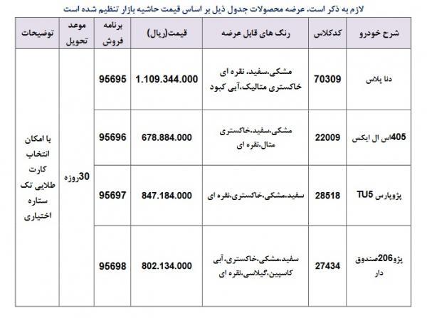 شرکت ایران خودرو,اخبار خودرو,خبرهای خودرو,بازار خودرو
