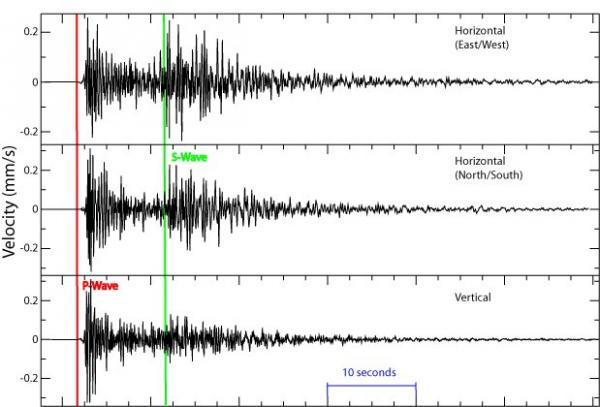 پیشبینی قدرت زمینلرزهها,اخبار علمی,خبرهای علمی,اختراعات و پژوهش