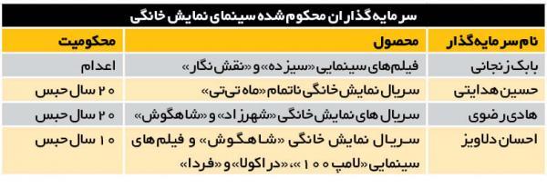 سرمایه گذاران در سینما,اخبار فیلم و سینما,خبرهای فیلم و سینما,سینمای ایران