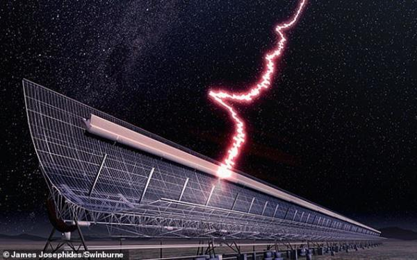 انفجارهای رادیویی سریع,اخبار علمی,خبرهای علمی,پژوهش